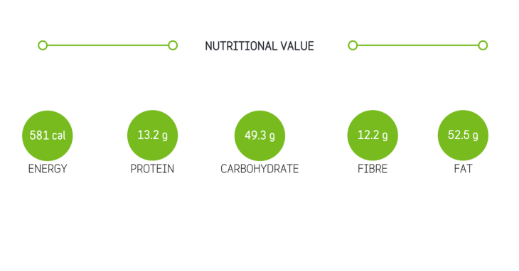 Nutritional Info Blog.png