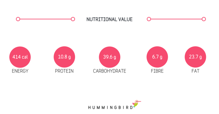 Nutritional Info Blog (2).png