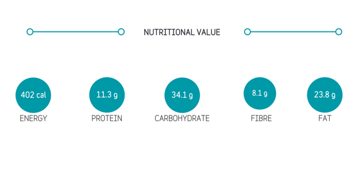 Nutritional Info Blog (3).png