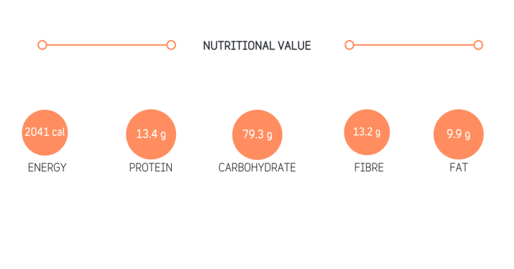 Nutritional Info Blog (4).png