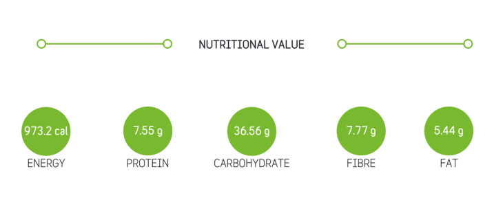 nutritional-info-blog-51.png